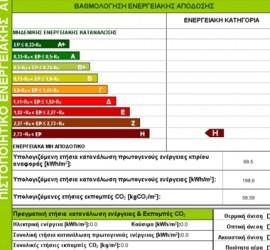 Ενεργειακό πιστοποιητικό Χαλκίδα - Πιστοποιητικό Ενεργειακής Απόδοσης Χαλκίδα - Ενεργειακός Επιθεωρητής